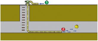 Extraccion de gases espacios confinados