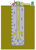 Ventilación soplador de aire