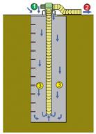 Ventilacion extractor aire